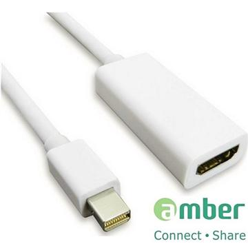 amber Mini DisplayPort轉HDMI 轉換器/線材 MDP-01