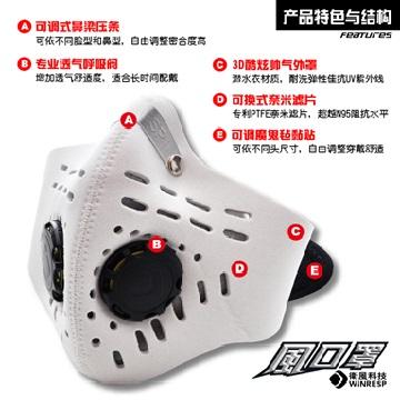 衛風 風系列口罩 1063W-M(白)