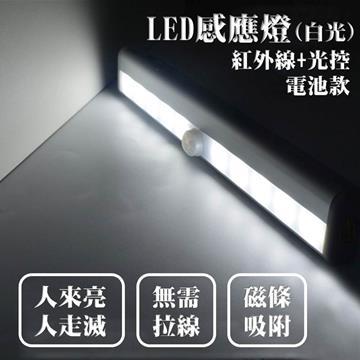 人體感應LED燈