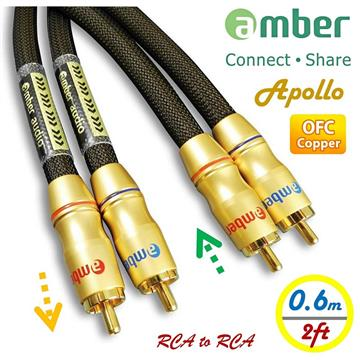 amber OFC無氧銅+Ag銀 RCA紅白音源線-0.6M